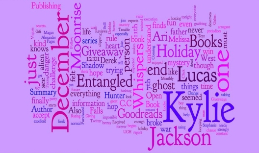 Wordle Ketchs Book Nook